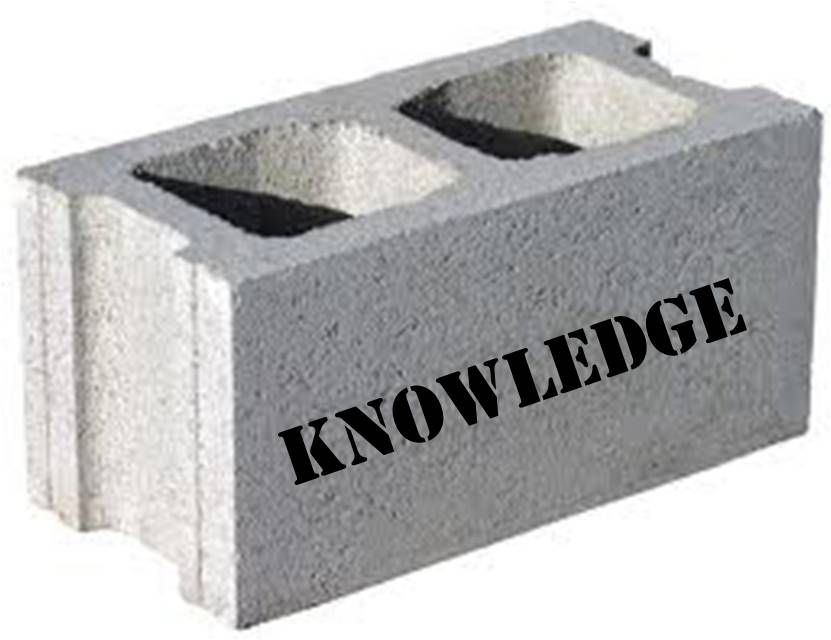 Knowledge Block - Dixon