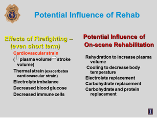 Potential Influence of Rehab image (Courtesy of Haigh & Smith, 2014)
